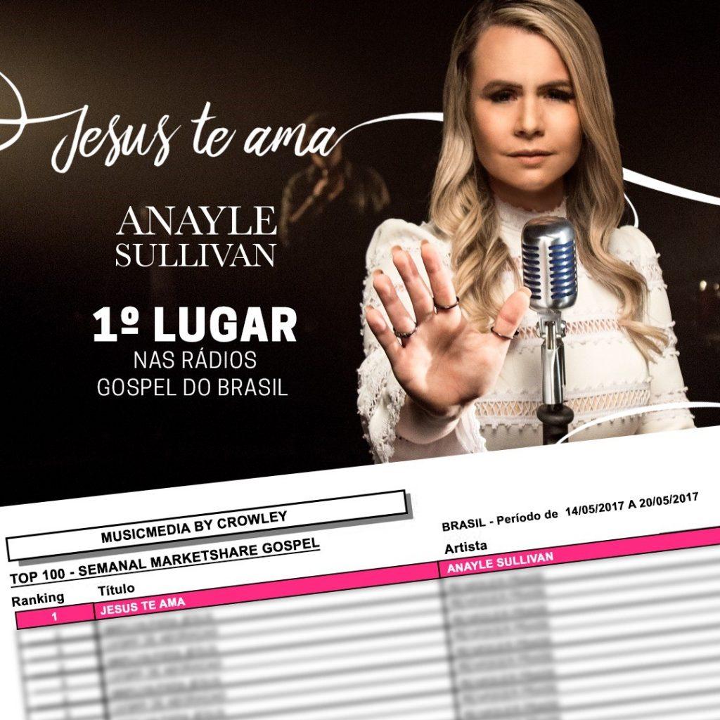 "O videoclipe ""Jesus te Ama"", de Anayle Sullivan, ultrapassa a incrível marca de 100 mil views"