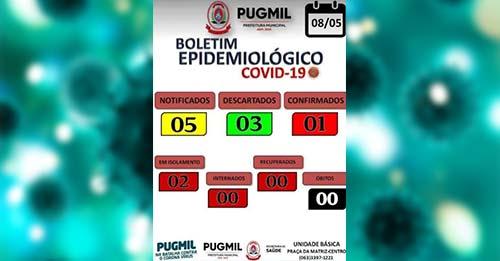 Pugmil confirma primeiro caso de covid-19