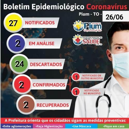 Covid-19: Pacientes que testaram positivo em Pium já estão recuperados da doença