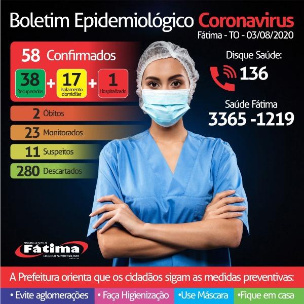 Fátima registra cinco novos casos de Covid-19; Prefeitura anuncia toque de recolher e aquisição de 2,5 mil kits de testes