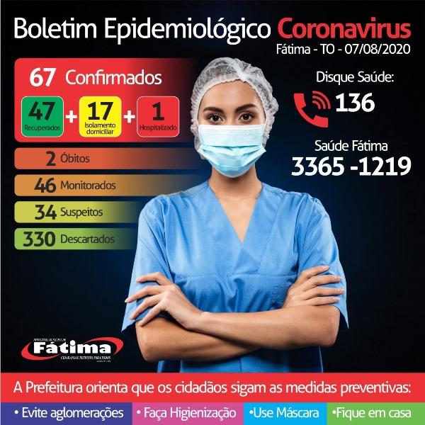 Município de Fátima registra novo caso de coronavírus e mais cinco pacientes recuperados