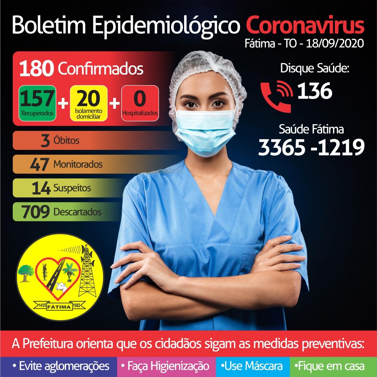 Novo coronavírus: Município de Fátima contabiliza mais oito casos confirmados