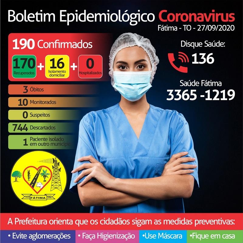 Boletim epidemiológico de Fátima registra 5 novos casos de coronavírus